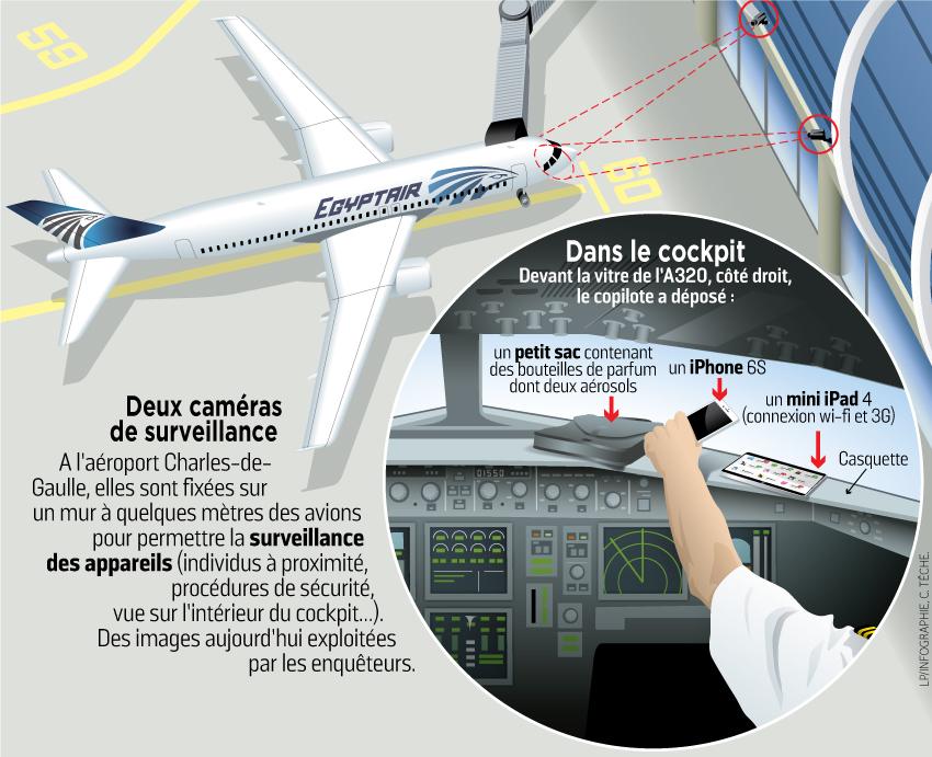 Crash d'EgyptAir : des experts se penchent sur des iPhone et des iPad - Le Parisien