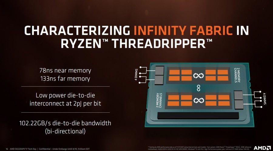 Labo - Ryzen Threadripper: AMD revient sur le très haut de gamme