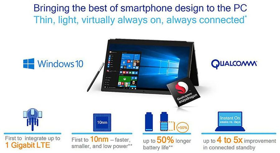 Quelles sont les limitations des PC portables sous SoC ARM?