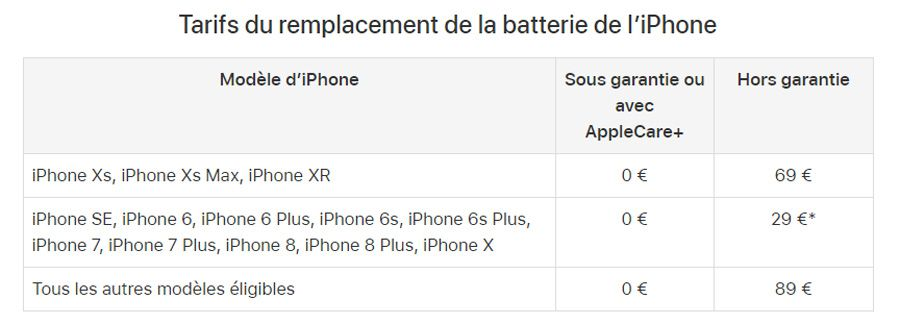 Apple: des remplacements de batteries moins chers