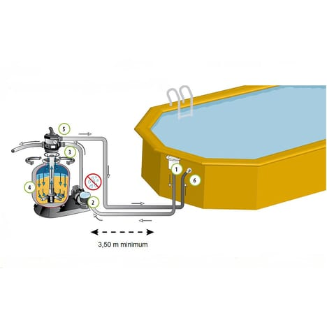 Piscine bois ronde 8 pans violette sunbay piscine auchan for Piscine bois auchan